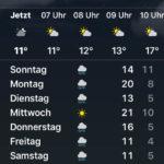 Wettervorhersage Österreich